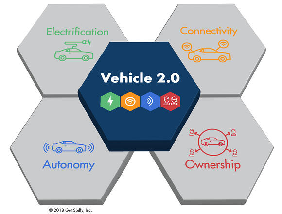 Vehicle-2.0-Full-Icon-withCopyright (1)