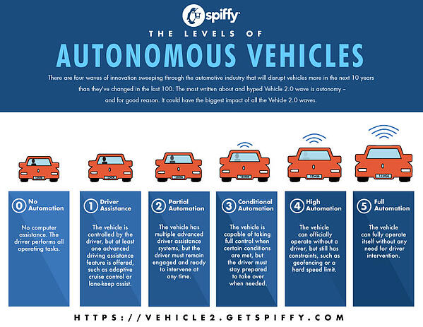 Vehicle-autonomy-graphic-optimized